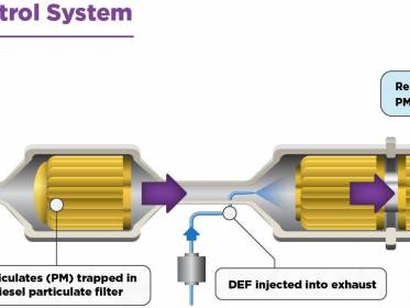 Learn about DEF